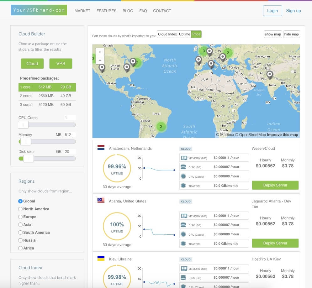 Virtual Service Providers storefront market - Resell cloud instantly