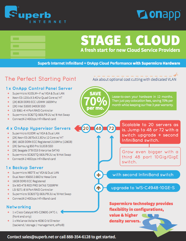 Stage 1 cloud cover for Cloud Service Providers