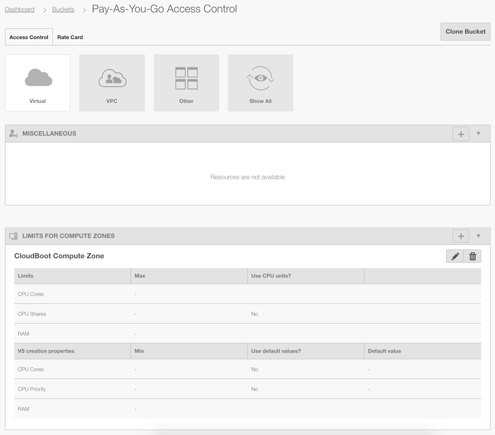 OnApp buckets - flexible billing for cloud resources - access control