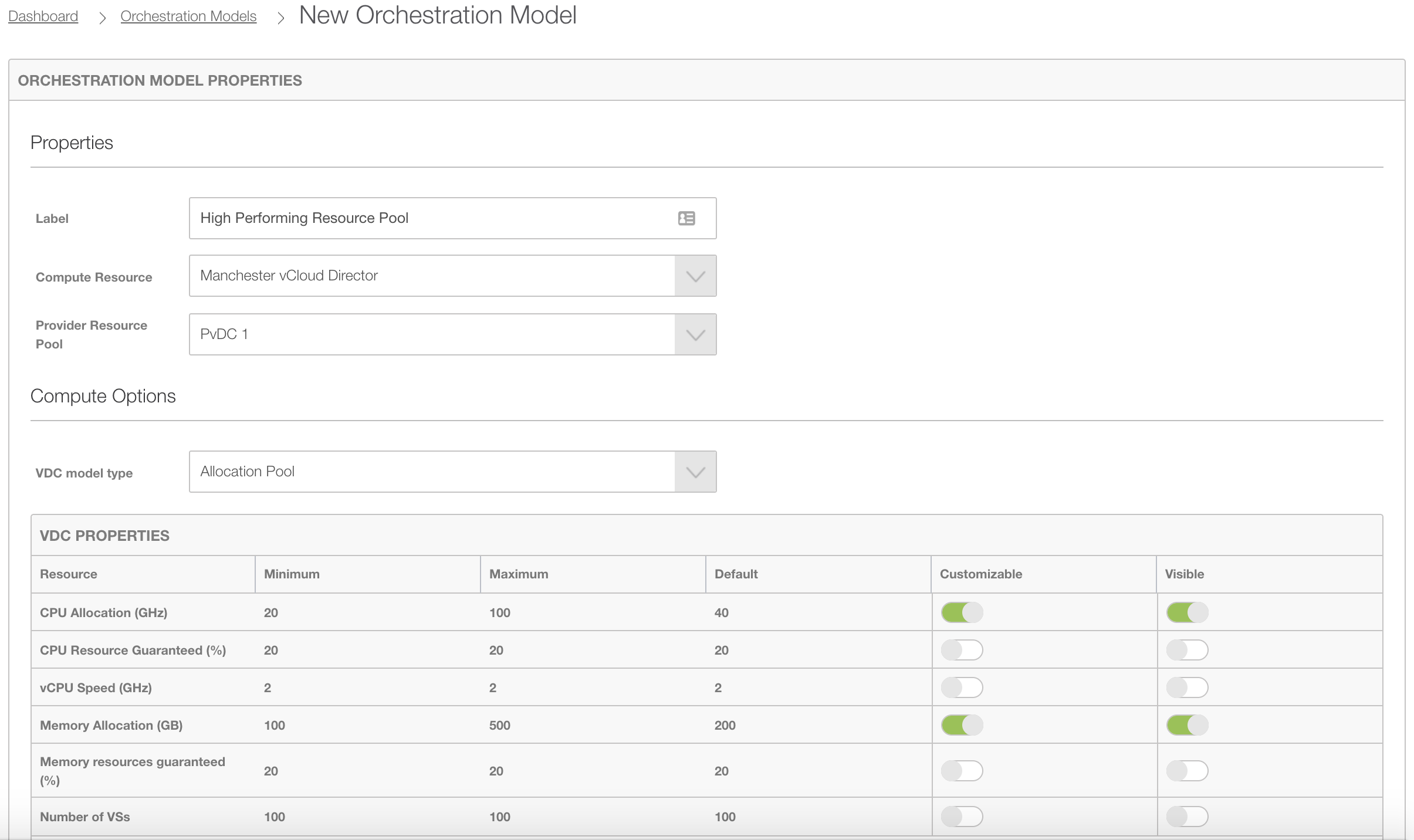 OnApp orchestration models give you much more control over resource allocation for vCloud Director